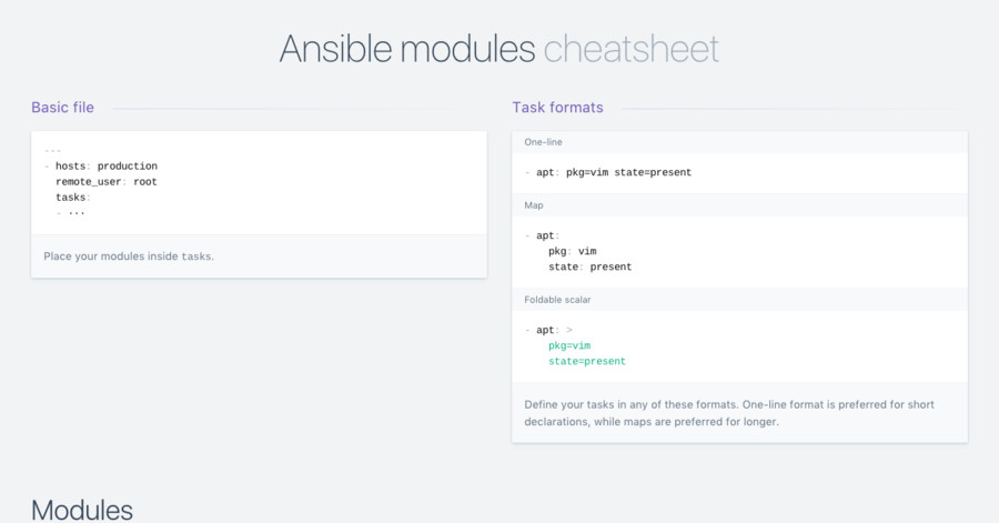 ansible modules cheatsheet