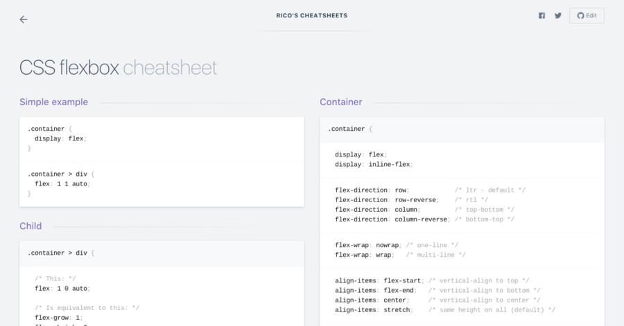 CSS flexbox cheatsheet