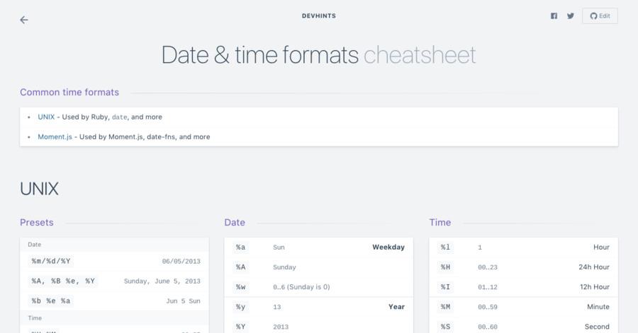 Date & time formats cheatsheet