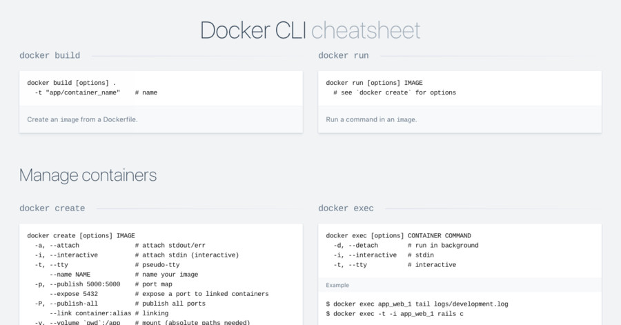 Docker CLI cheatsheet