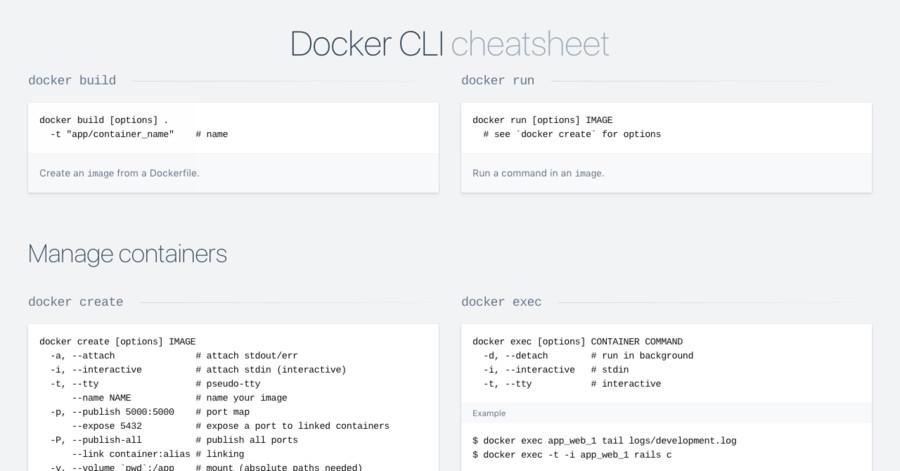 Docker CLI cheatsheet