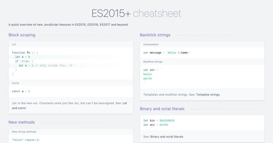 ES2015+ cheatsheet