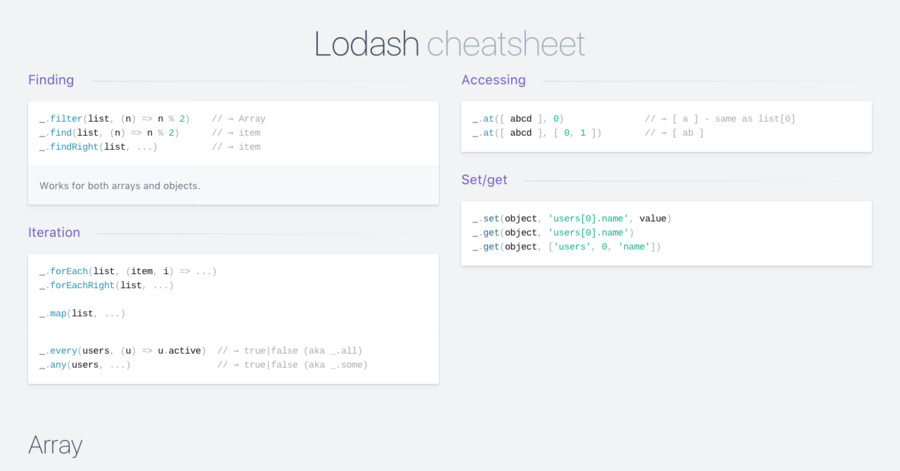 Lodash cheatsheet