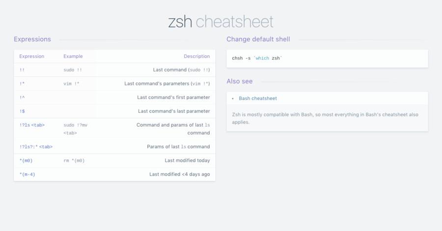 zsh cheatsheet